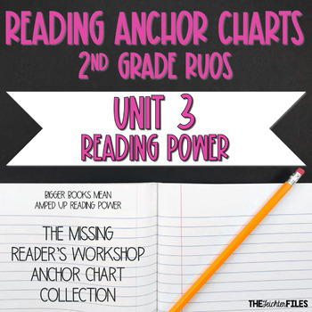 Lucy Calkins Reading Workshop Anchor Charts 2nd Grade RUOS (Unit 3)