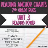 Lucy Calkins Reading Workshop Anchor Charts 2nd Grade (Unit 3)