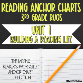 Lucy Calkins Reading Workshop Anchor Charts 3rd Grade RUOS (Unit 1)