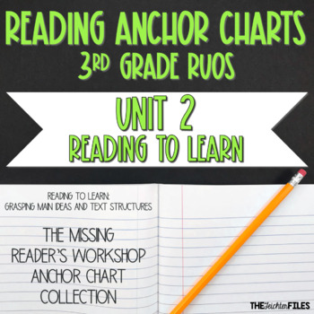 Lucy Calkins Reading Workshop Anchor Charts 3rd Grade RUOS (Unit 2)