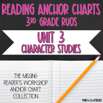 Lucy Calkins Reading Workshop Anchor Charts 3rd Grade RUOS (Unit 3)