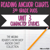 Lucy Calkins Reading Workshop Anchor Charts 3rd Grade (Unit 3)