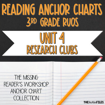 Lucy Calkins Reading Workshop Anchor Charts 3rd Grade RUOS (Unit 4)