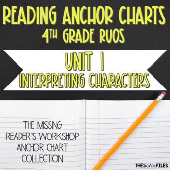 Lucy Calkins Reading Workshop Anchor Charts 4th Grade RUOS (Unit 1)