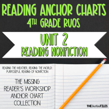 Lucy Calkins Reading Workshop Anchor Charts 4th Grade RUOS (Unit 2)