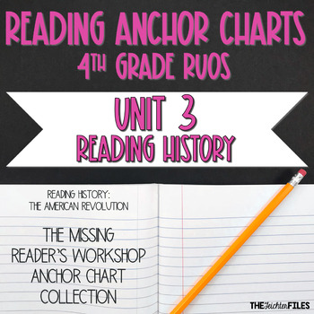 Lucy Calkins Reading Workshop Anchor Charts 4th Grade RUOS (Unit 3)