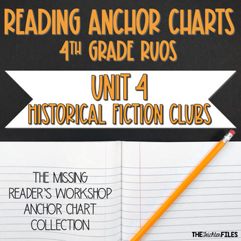 Lucy Calkins Reading Workshop Anchor Charts 4th Grade (Unit 4)
