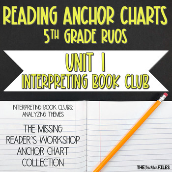 Lucy Calkins Reading Workshop Anchor Charts 5th Grade (Unit 1)