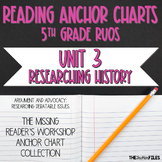 Lucy Calkins Reading Workshop Anchor Charts 5th Grade RUOS (Unit 3)