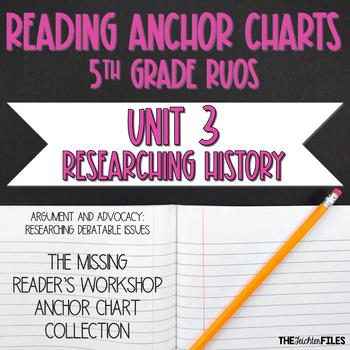Reading Anchor Charts 5th Grade Worksheets Teaching