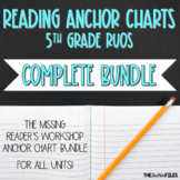 Lucy Calkins Reading Workshop Anchor Charts 5th Grade ALL UNITS RUOS {BUNDLE}