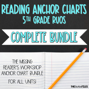 Lucy Calkins Reading Workshop Anchor Charts 5th Grade ALL UNITS RUOS BUNDLE