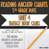 Lucy Calkins Reading Workshop Anchor Charts 5th Grade (Unit 4)