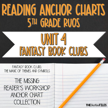 Lucy Calkins Reading Workshop Anchor Charts 5th Grade RUOS (Unit 4)