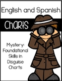 Lucy Calkins Reading Workshop Charts:Mystery If/Then Unit - ENGLISH & SPANISH