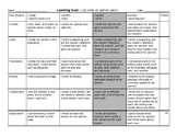 Lucy Calkins Rubric Opinion Writing