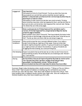 Writing Workshop Lucy Calkins First Grade Small Moment Lesson Summary Unit 1