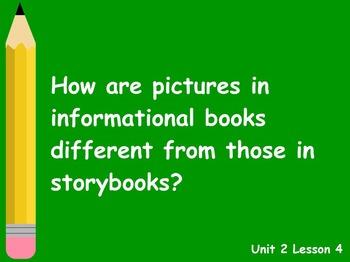 Lucy Calkins Supplemental Flipcharts Unit 2 (Information) Lesson 4