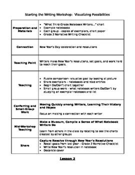 Lucy Calkins Third Grade Unit 1 Crafting True Stories Notes