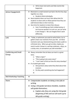 Lucy Calkins Unit 1 Sessions 1-10 - 4th Grade
