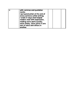 Lucy Calkins Units of Study Benchmark Assessment/ Student Checklist
