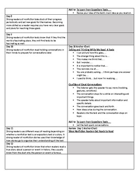 Lucy Calkins Units of Study: Reading Grade 3 Unit 2; Reading to Learn