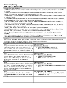 Lucy Calkins Units of Study: Reading Grade 3 Unit 3; Character Studies