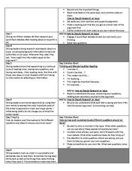 Lucy Calkins Units of Study: Reading Grade 5 Unit 3; Argument and Advocacy