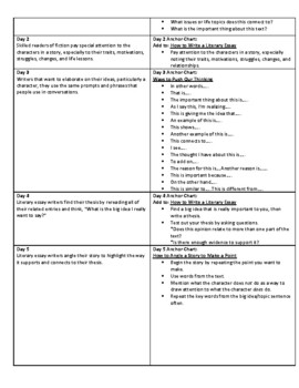 Lucy Calkins Units of Study: Writing Grade 4; Unit 4 The Literary Essay