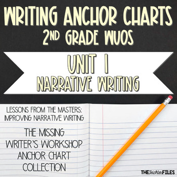 Lucy Calkins Writing Workshop Anchor Charts 2nd Grade WUOS (Unit 1 Narrative)
