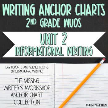 Lucy Calkins Writing Anchor Charts 2nd Grade (Unit 2 Information)
