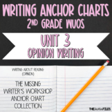 Lucy Calkins Writing Workshop Anchor Charts 2nd Grade WUOS (Unit 3 Opinion)