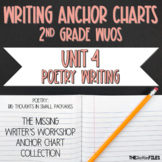 Lucy Calkins Writing Anchor Charts 2nd Grade (Unit 4 Poetry)