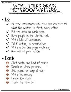 Lucy Calkins Writing Anchor Charts 3rd Grade (Unit 1 Narrative)