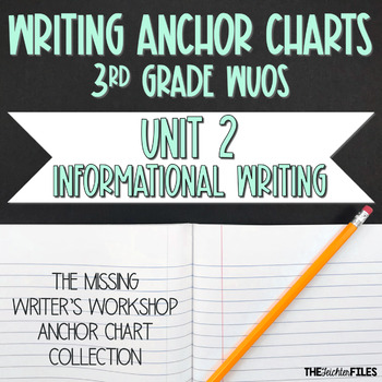 Lucy Calkins Writing Workshop Anchor Charts 3rd Grade WUOS (Unit 2 Information)