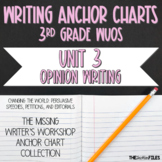 Lucy Calkins Writing Workshop Anchor Charts 3rd Grade WUOS (Unit 3 Opinion)