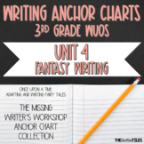 Lucy Calkins Writing Workshop Anchor Charts 3rd Grade WUOS (Unit 4 Fantasy)