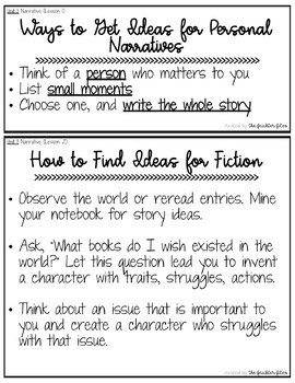Lucy Calkins Writing Workshop Anchor Charts 4th Grade ALL UNITS WUOS {BUNDLE}