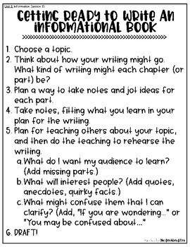 Lucy Calkins Writing Workshop Anchor Charts 4th Grade WUOS (Information Writing)