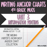 Lucy Calkins Writing Workshop Anchor Charts 4th Grade WUOS (Unit 3 Information)