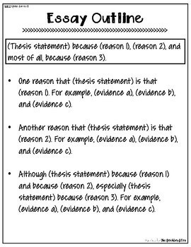 Lucy Calkins Writing Anchor Charts 4th Grade (Opinion Personal Persuasive Essay)