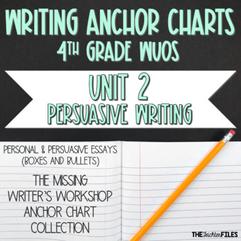 Lucy Calkins Writing Workshop Anchor Charts 4th Grade WUOS (Unit 2 Persuasive)