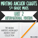 Lucy Calkins Writing Workshop Anchor Charts 5th Grade WUOS (Unit 2 Information)