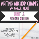 Lucy Calkins Writing Workshop Anchor Charts 5th Grade WUOS (Unit 3 Memoir)