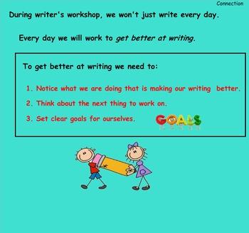 Writing Workshop Crafting True Stories: Unit 1 Lessons 1-6 Bundled