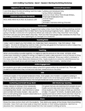 Lucy Calkins Writing Lesson Plan Template (MS Word and Google Docs)