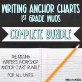Lucy Calkins Writing Workshop Anchor Charts 1st Grade ALL