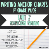 Lucy Calkins Writing Workshop Anchor Charts 1st Grade WUOS (Unit 2 Nonfiction)