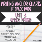 Lucy Calkins Writing Workshop Anchor Charts 1st Grade WUOS (Unit 3 Opinion)