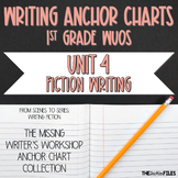 Lucy Calkins Writing Workshop Anchor Charts 1st Grade WUOS (Unit 4 Fiction)